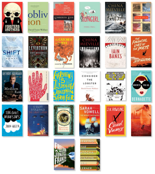 loveallthis 2013 reads